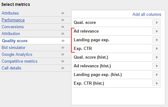 Ad Relevance Metric Improves Ad Optimization