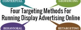 four-targeting-methods-for-display-ads-online